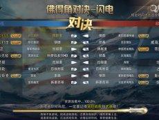巅峰战舰: 海上霸主~俾斯麦号战列舰-触手TV